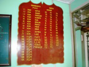 2PIR RSM List - 2007